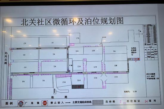 天桥区北关社区推进交通微循环及泊位规划