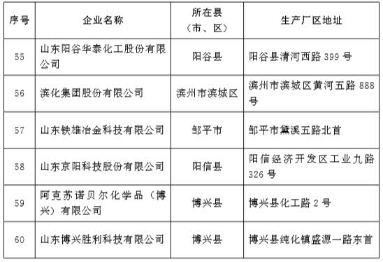 责任编辑:马洪震