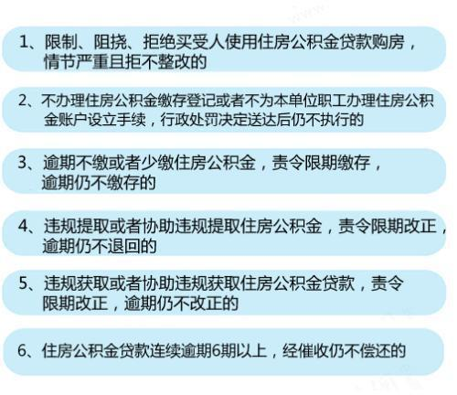"""6种情形将列入住房公积金""""黑名单""""。中新网记者 李金磊 制图"""