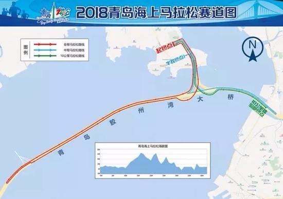 来源:2018青岛海上马拉松官网