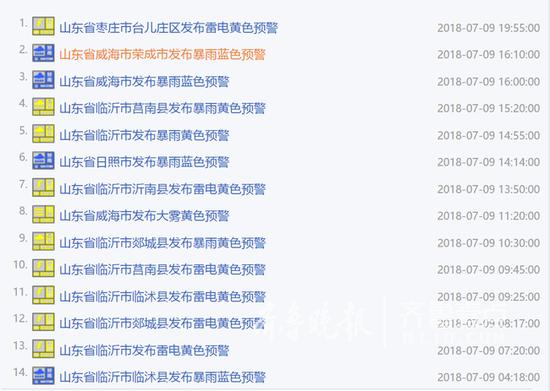 另据山东省气象台9日17时发布的天气预报,