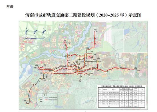 济南轨道交通第二期建设规划批了!6条线路共159.6公里