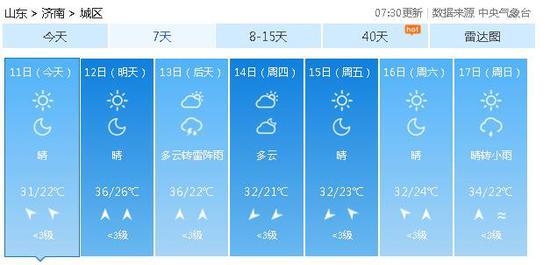 山东再迎高温天气