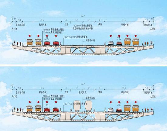 d齐鲁黄河大桥断面设计。
