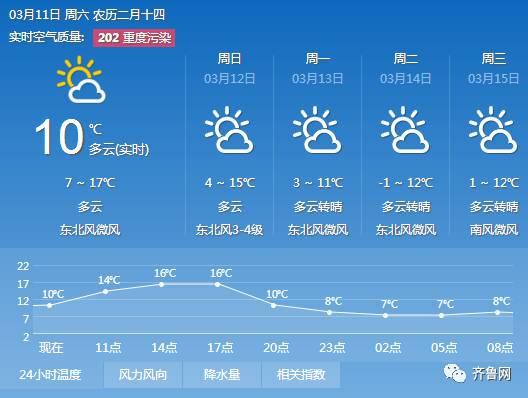 临沂天气预报