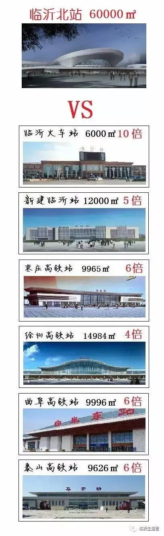 【鲁南高速铁路站点设置】