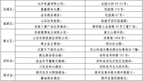 齐鲁晚报记者 尉伟 通讯员 陈灼