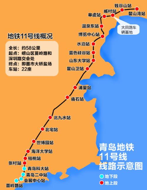地铁16号线属青岛市轨道交通远景(10-15年后)规划,起点为红岛火车站