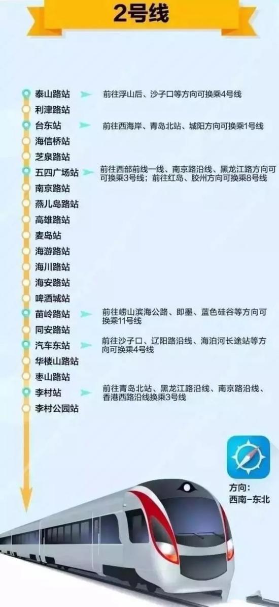 青岛地铁2号线下月中下旬开通 将组织市民试乘