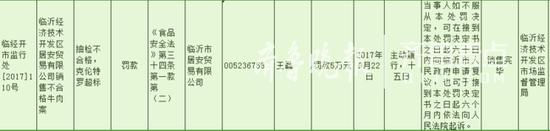 """临沂:经开区东方城超市发现""""瘦肉精""""牛肉 被罚款5万元"""
