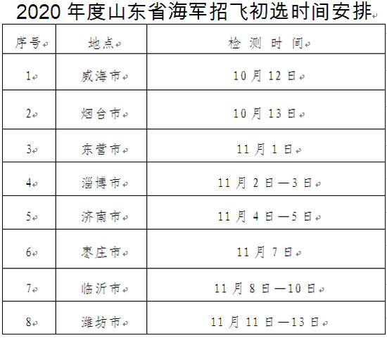 http://www.weixinrensheng.com/jiaoyu/865887.html