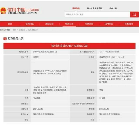 未经审批占用土地,滨州第八实验幼儿园被罚超52万元
