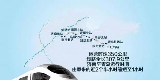 青连高铁: