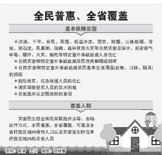 □记者 袁涛 王川 报道
