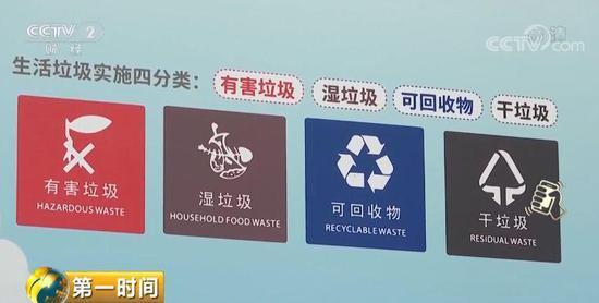 垃圾分类究竟怎么分?