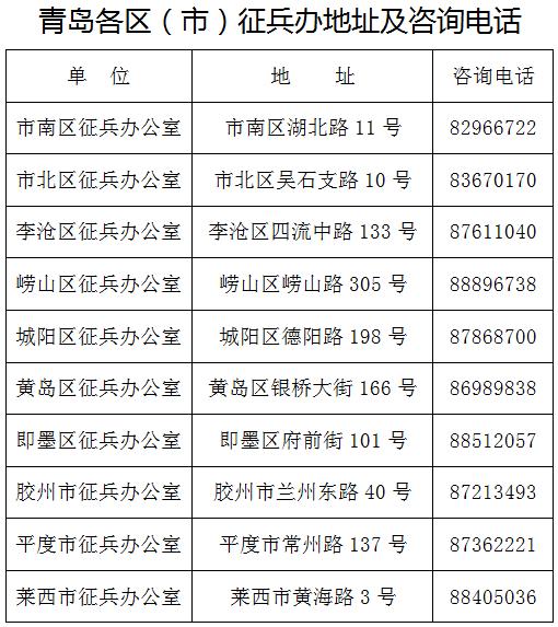 山东定向培养士官招收3593人 今起可报名参加政治考核