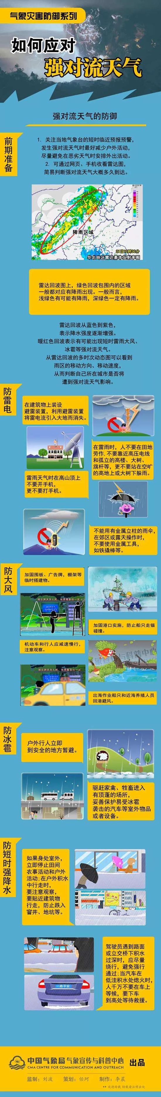 (来源:济南气象台)