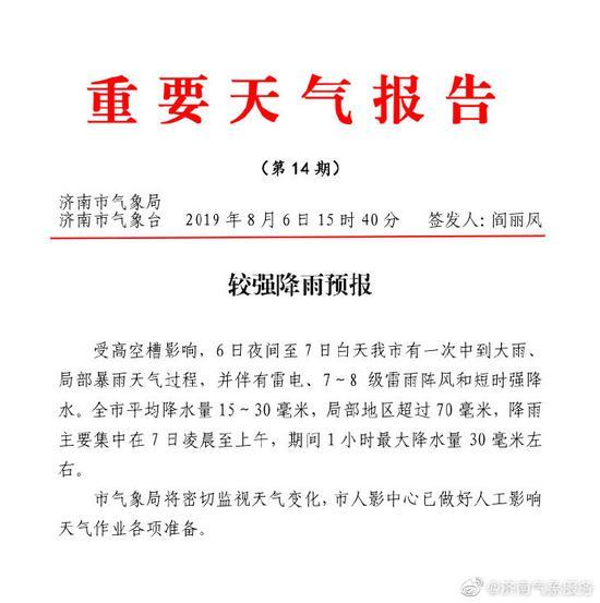 济南近期天气预报: