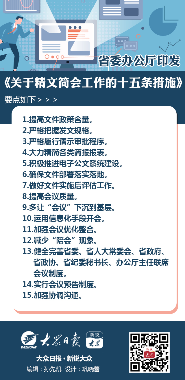 《关于精文简会工作的十五条措施》内容如下: