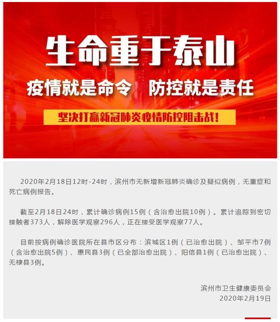 2020年2月18日12时-24时 滨州市无新增新冠肺炎确诊病例