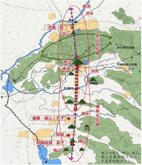 中华文化枢轴空间构成图