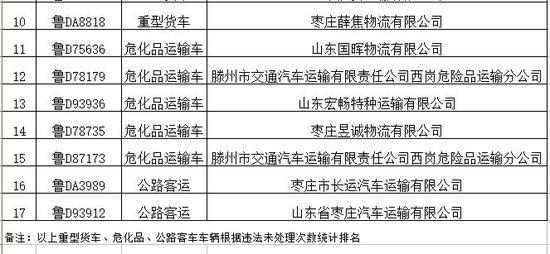 闪电新闻记者 李杨,通讯员马晓伟