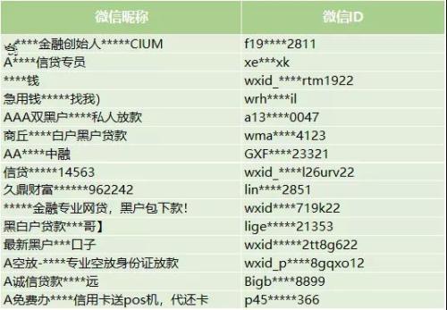 """部分被处理""""微信帐号""""示例。图片来源:微信安全中心"""