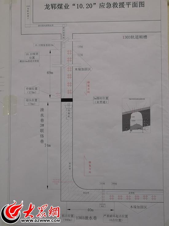 """山东龙郓煤业""""10·20""""应急救援平面图"""