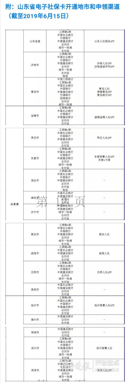 (齐鲁晚报·齐鲁壹点 记者 王小涵)
