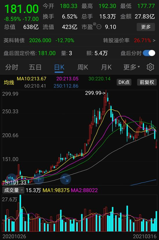 不到(dao)倆(lian)月360億市(shi)xiong)嫡舴fa) 英科醫療到(dao)底怎麼(me)了