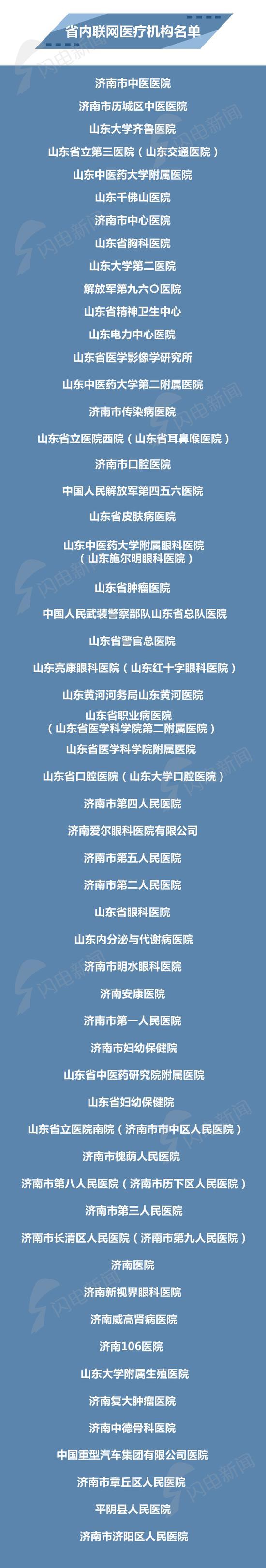 闪电新闻编辑 高亚南 张景翔(实习)综合整理