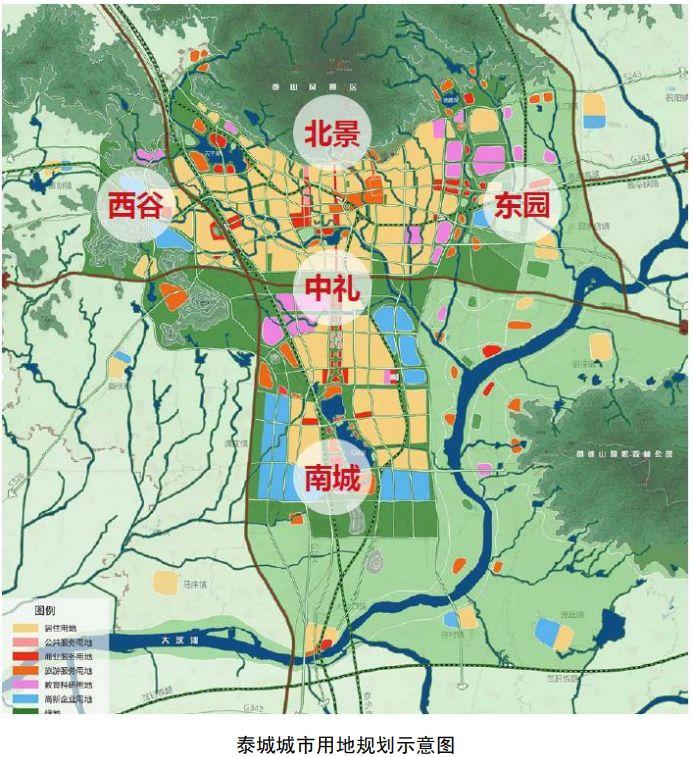 4。区域协同发展战略