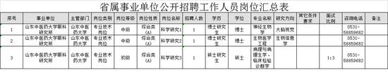 (二)报名与资格审查