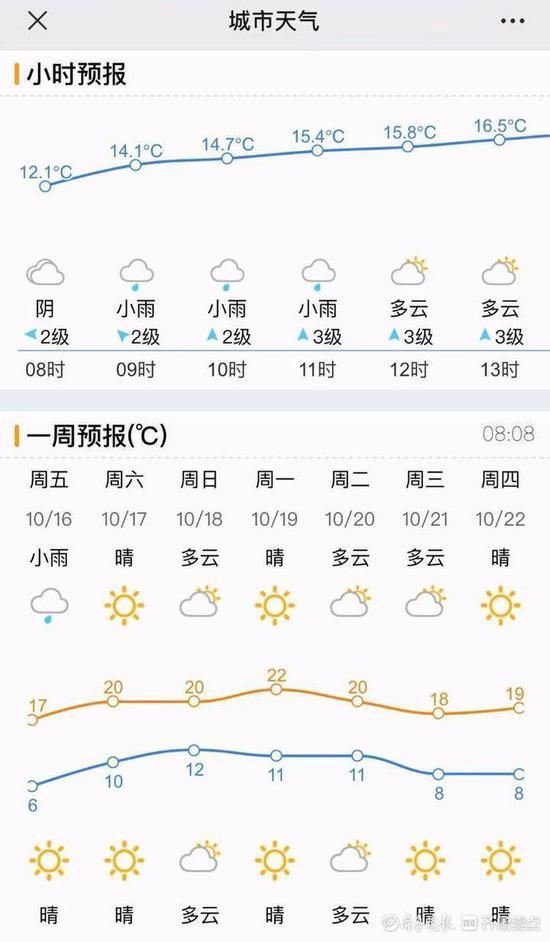 今天上午济南部分地区有零星小雨 大家出门记得带伞
