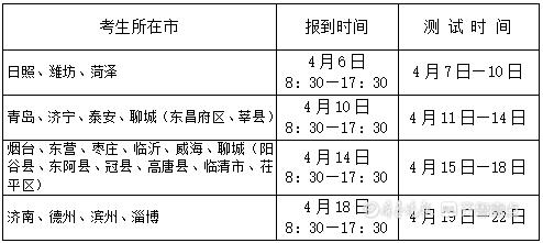 @煙臺考生 2021年高校招生體育專業考試4月15日開考