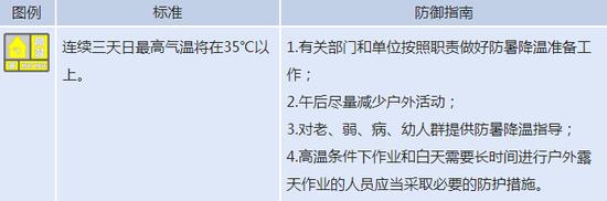 (中国天气网)