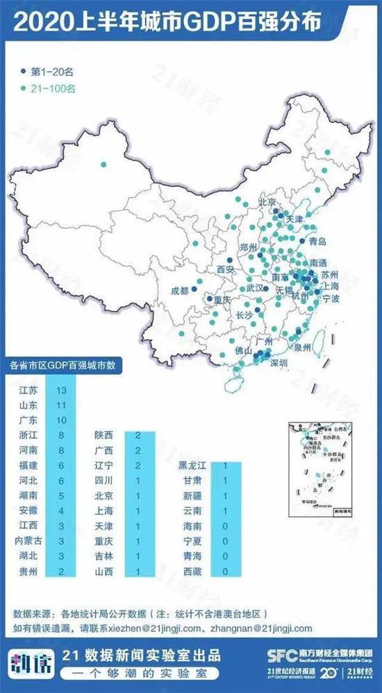 济南各区2020年GDP_济南各区县2020年GDP公布了 5个大涨,1个下降