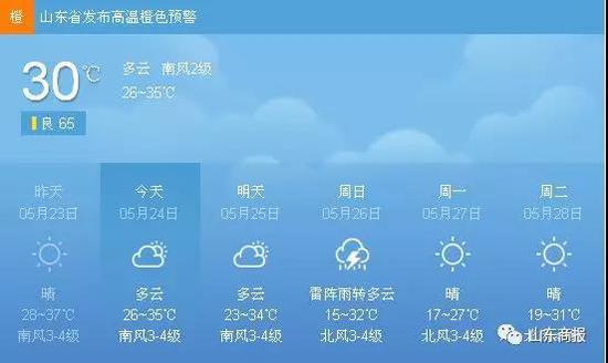 济南市气象台2019年5月24日16时继续发布大风蓝色预警信号