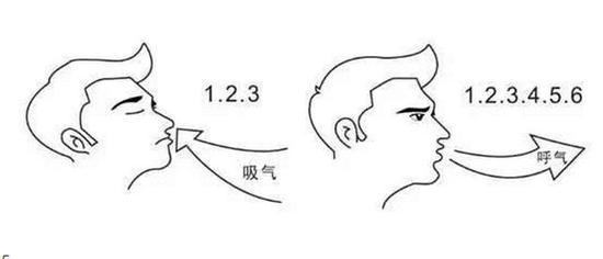 呼吸时发挥鼻子(鼻子有很好的过滤功能)的用武之地