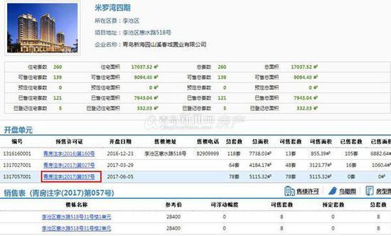 青岛网上房地产曾经公布的米罗湾四期预售许可信息。