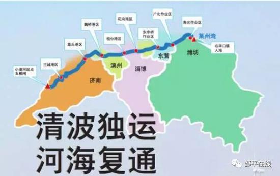"""小清河复航   山东首个""""河海直达""""项目将带来什么"""