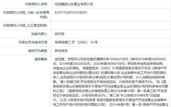 花冠集团山东置业公司因未申报纳税被罚32万元