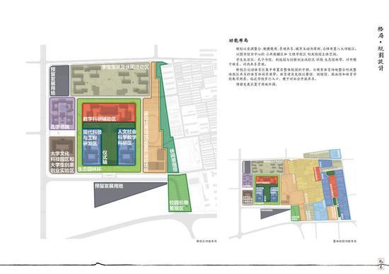 ▲ 整体校园规划结构