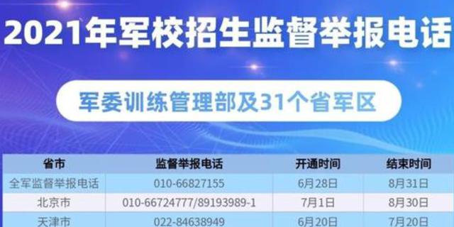 @济宁高考生 公布各地军校招生监督举报电话