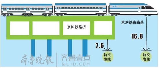 济南轨交R1线地下穿京沪铁路图纸如何局部天正比对使用图片