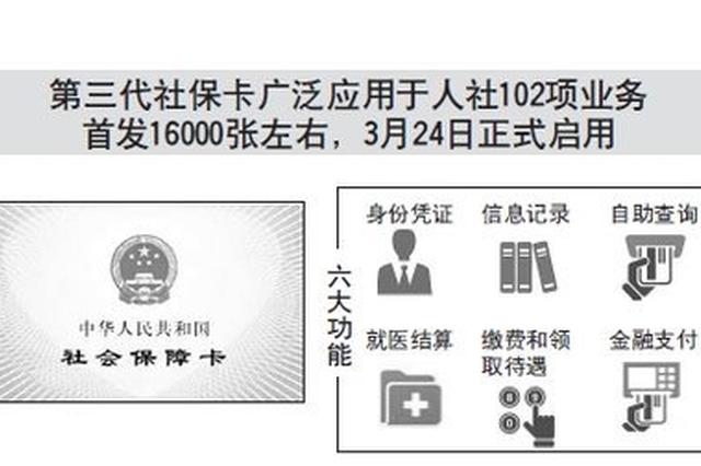 用社保卡也将能坐公交 山东第三代社保卡6大功能get