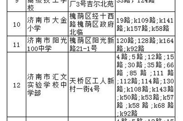 18日省属事业单位笔试 注意事项和济南考点都在这了