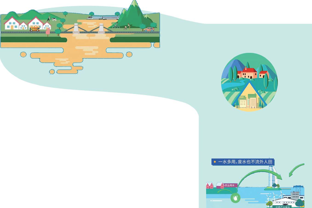 黄河边规划了片国家湿地公园 济南人又多个玩的地了