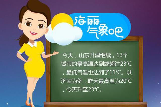 山东升温继续晴暖成主角 明天部分地区有雨