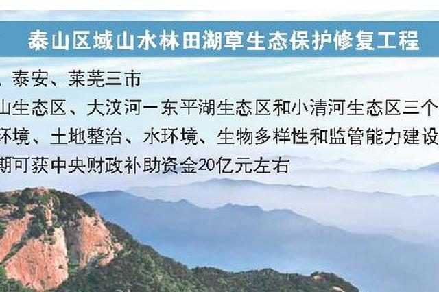 """泰山大生态带蓝图绘就 形成""""一山两水、两域一线""""布局"""